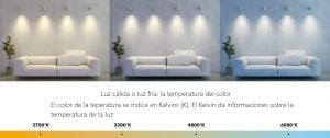 Temperatural del color: los Kelvins